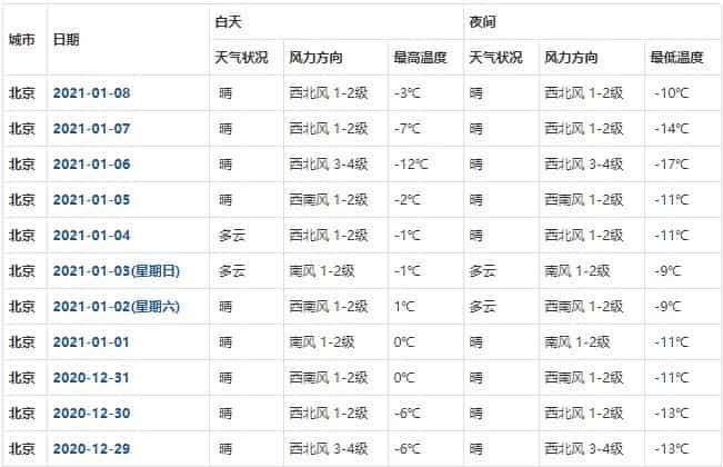 今年的北京是真的冷